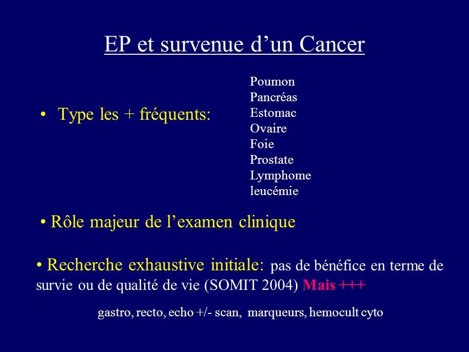 EP et survenue dun Cancer Type les + fréquents: Poumon Pancréas Estomac Ovaire Foie Prostate Lymphome leucémie Recherche exhaustive initiale: pas de b