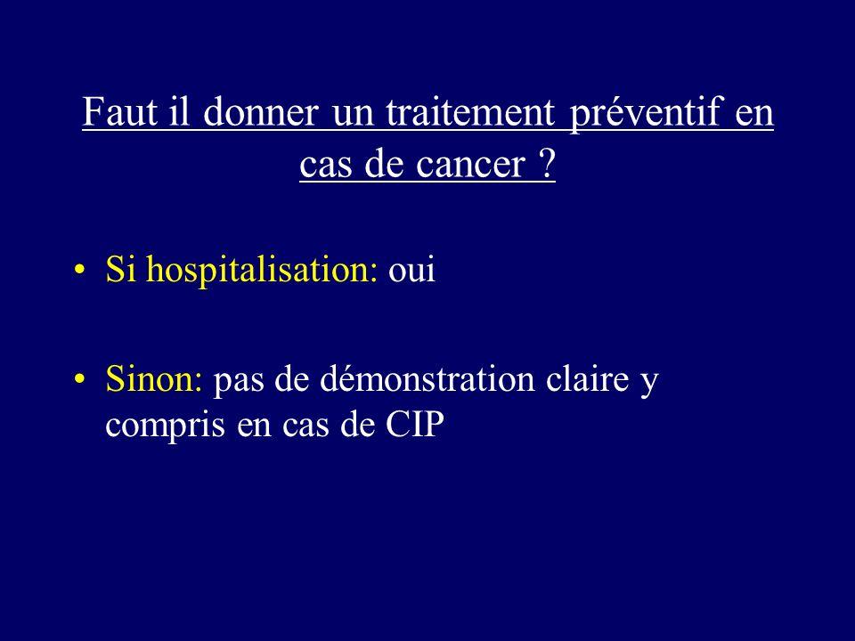 Faut il donner un traitement préventif en cas de cancer ? Si hospitalisation: oui Sinon: pas de démonstration claire y compris en cas de CIP