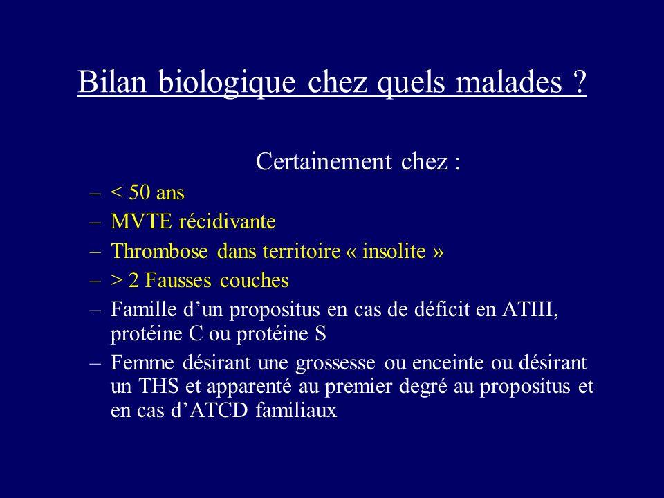 Bilan biologique chez quels malades ? Certainement chez : –< 50 ans –MVTE récidivante –Thrombose dans territoire « insolite » –> 2 Fausses couches –Fa