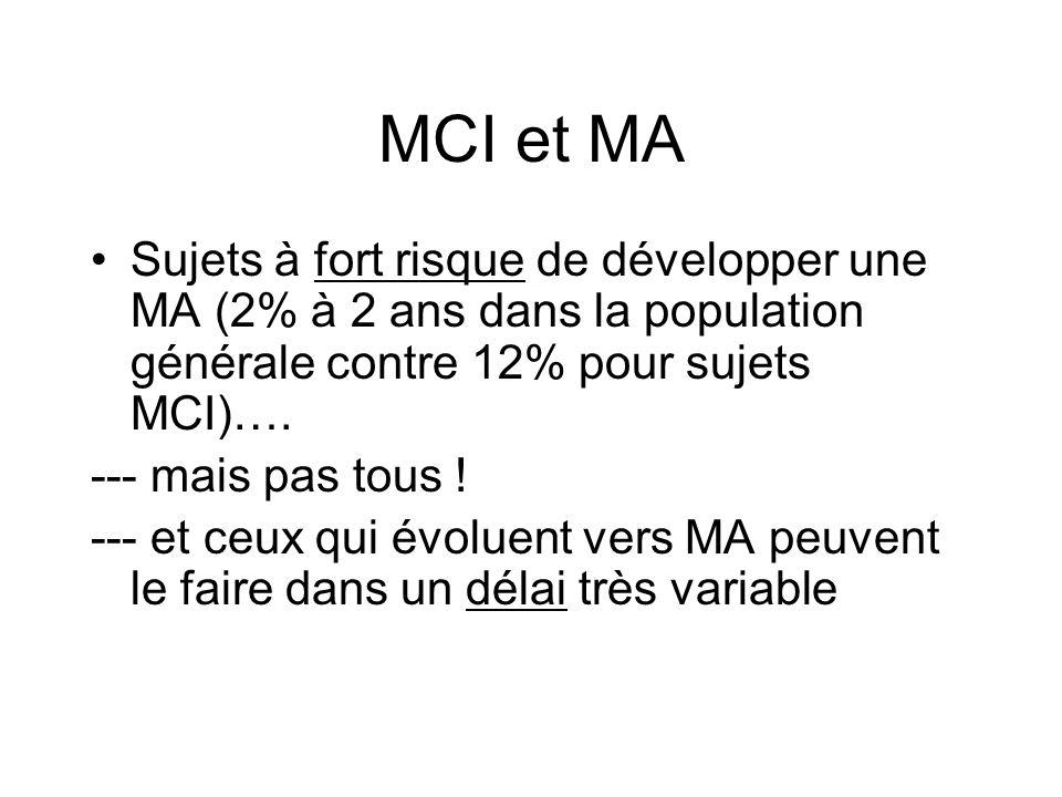 MCI et MA Sujets à fort risque de développer une MA (2% à 2 ans dans la population générale contre 12% pour sujets MCI)…. --- mais pas tous ! --- et c