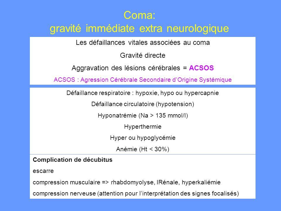 Coma: gravité immédiate extra neurologique Les défaillances vitales associées au coma Gravité directe Aggravation des lésions cérébrales = ACSOS ACSOS