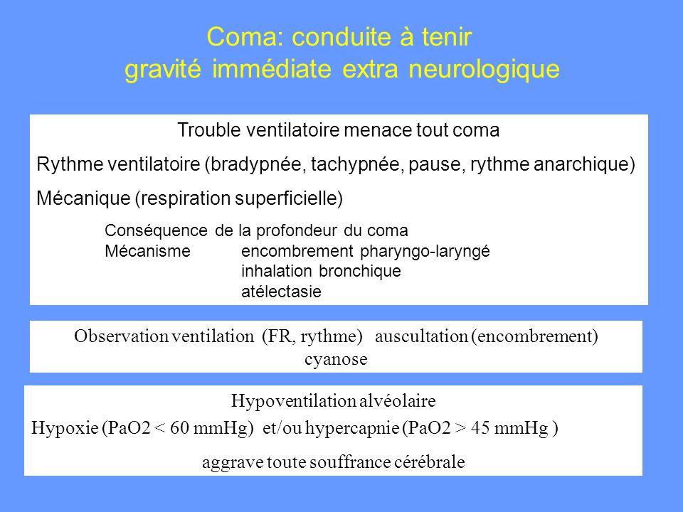 Coma: conduite à tenir gravité immédiate extra neurologique Trouble ventilatoire menace tout coma Rythme ventilatoire (bradypnée, tachypnée, pause, ry