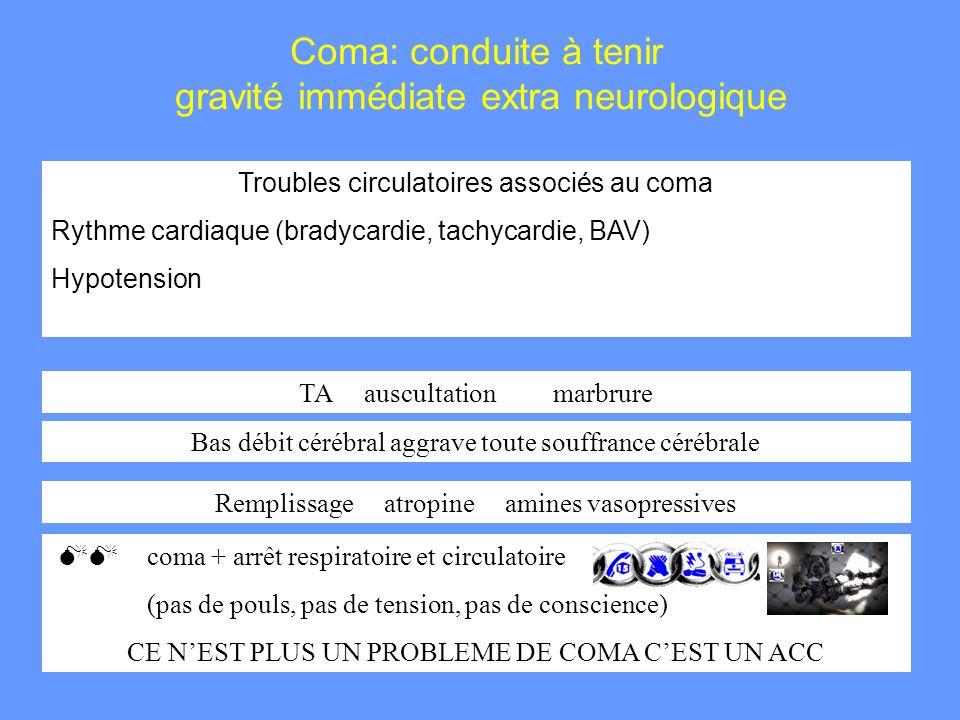 Coma: conduite à tenir gravité immédiate extra neurologique Troubles circulatoires associés au coma Rythme cardiaque (bradycardie, tachycardie, BAV) H