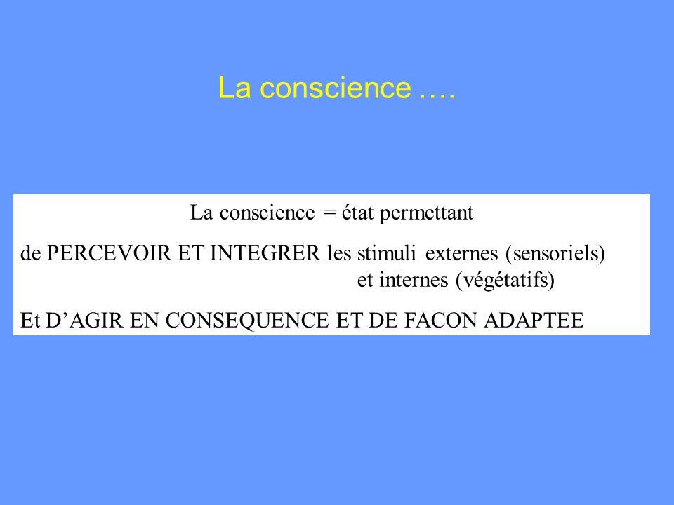 La conscience …. La conscience = état permettant de PERCEVOIR ET INTEGRER les stimuli externes (sensoriels) et internes (végétatifs) Et DAGIR EN CONSE
