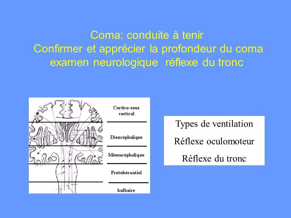 Coma: conduite à tenir Confirmer et apprécier la profondeur du coma examen neurologique réflexe du tronc Types de ventilation Réflexe oculomoteur Réfl