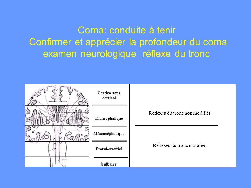 Coma: conduite à tenir Confirmer et apprécier la profondeur du coma examen neurologique réflexe du tronc Réflexes du tronc non modifiés Réflexes du tr