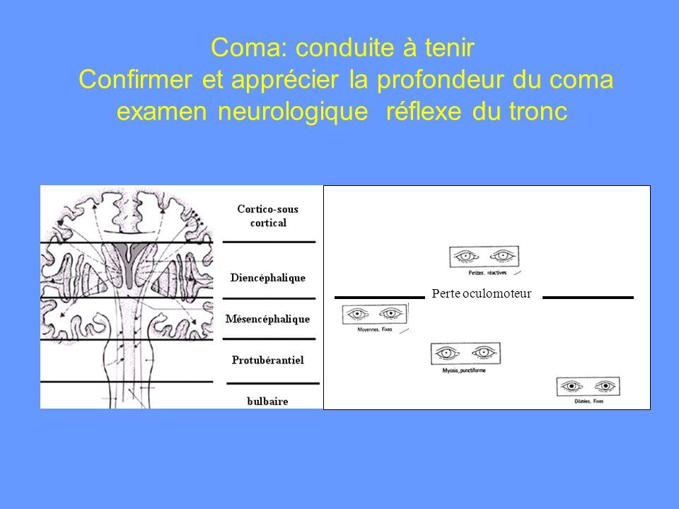 Coma: conduite à tenir Confirmer et apprécier la profondeur du coma examen neurologique réflexe du tronc Perte oculomoteur