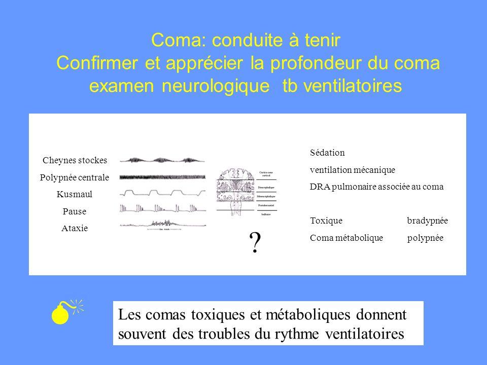 Coma: conduite à tenir Confirmer et apprécier la profondeur du coma examen neurologique tb ventilatoires Cheynes stockes Polypnée centrale Kusmaul Pau
