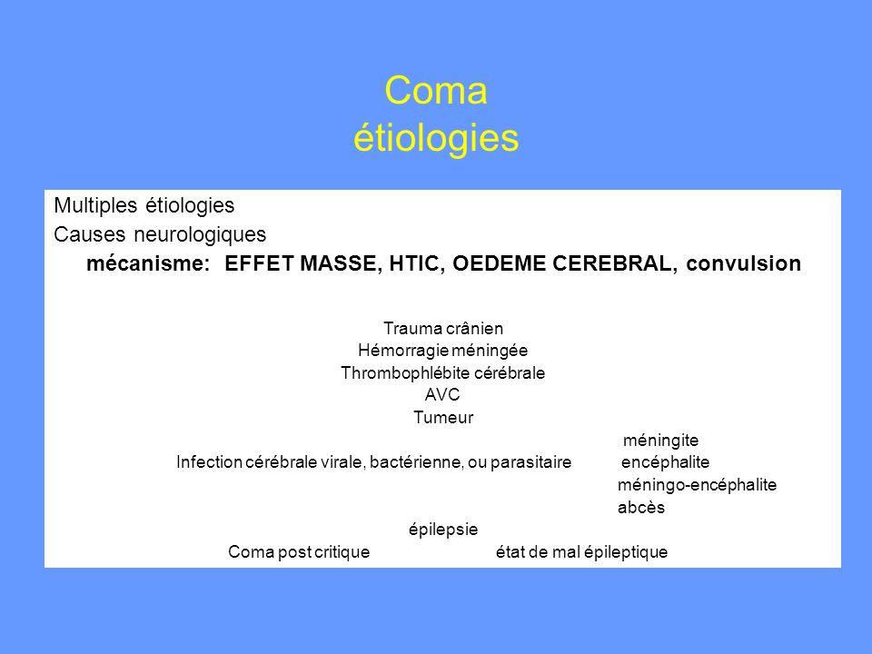 Coma étiologies Multiples étiologies Causes neurologiques mécanisme: EFFET MASSE, HTIC, OEDEME CEREBRAL, convulsion Trauma crânien Hémorragie méningée
