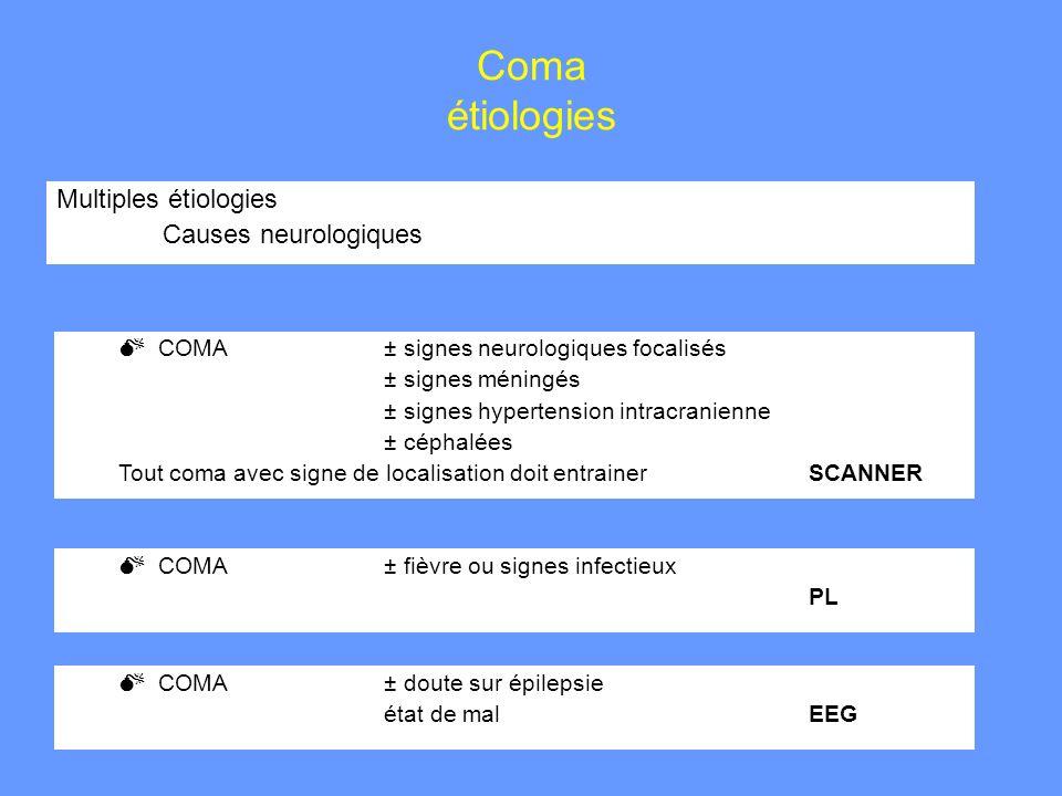 Coma étiologies Multiples étiologies Causes neurologiques COMA ± signes neurologiques focalisés ± signes méningés ± signes hypertension intracranienne