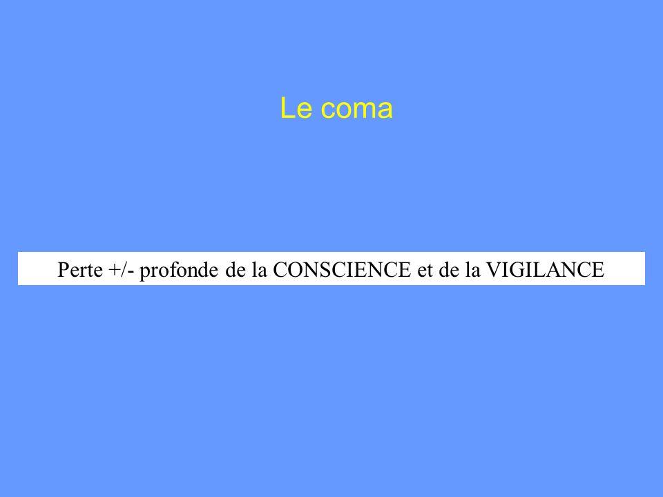 Le coma Perte +/- profonde de la CONSCIENCE et de la VIGILANCE