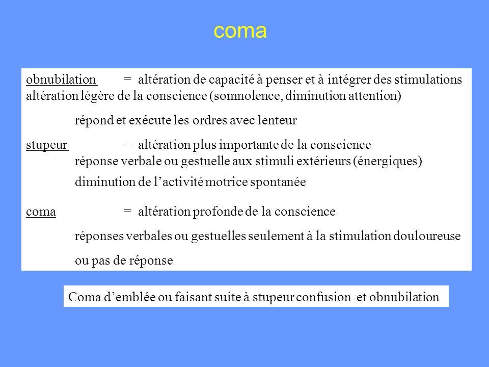coma obnubilation = altération de capacité à penser et à intégrer des stimulations altération légère de la conscience (somnolence, diminution attentio