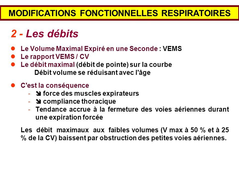 MODIFICATIONS FONCTIONNELLES RESPIRATOIRES 2 - Les débits Le Volume Maximal Expiré en une Seconde : VEMS Le rapport VEMS / CV Le débit maximal (débit