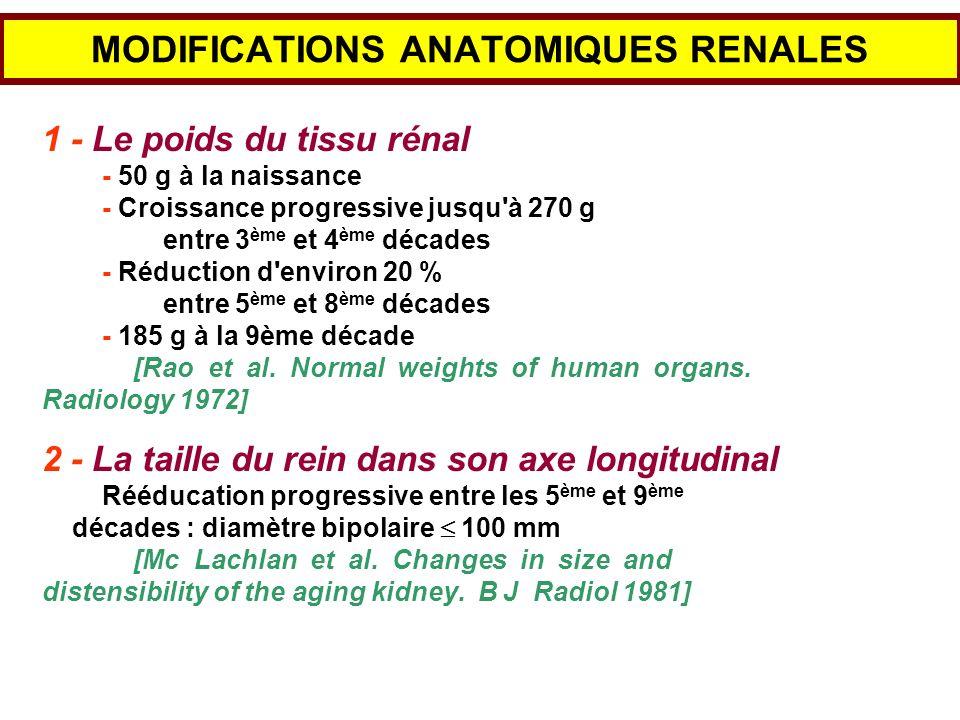 MODIFICATIONS ANATOMIQUES RENALES 1 - Le poids du tissu rénal - 50 g à la naissance - Croissance progressive jusqu'à 270 g entre 3 ème et 4 ème décade