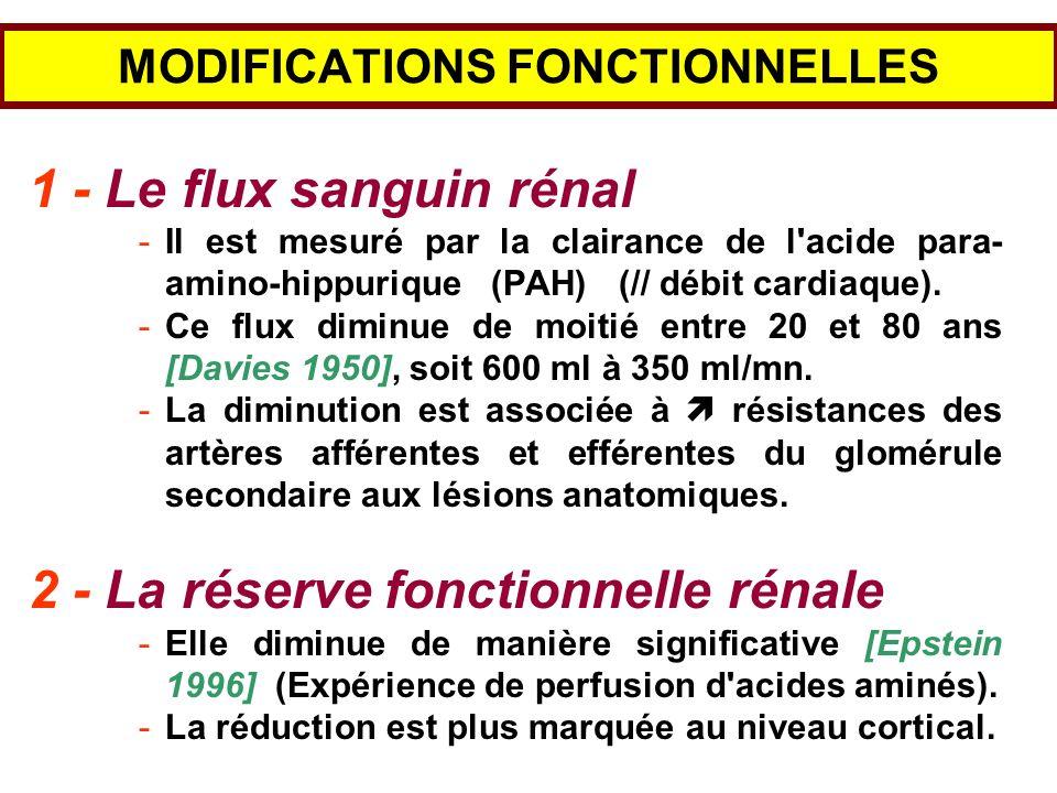 MODIFICATIONS FONCTIONNELLES 1 - Le flux sanguin rénal -Il est mesuré par la clairance de l'acide para- amino-hippurique (PAH) (// débit cardiaque). -