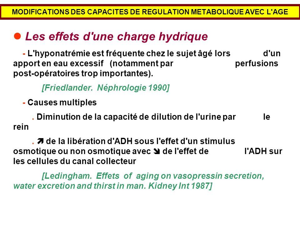 MODIFICATIONS DES CAPACITES DE REGULATION METABOLIQUE AVEC L'AGE Les effets d'une charge hydrique - L'hyponatrémie est fréquente chez le sujet âgé lor