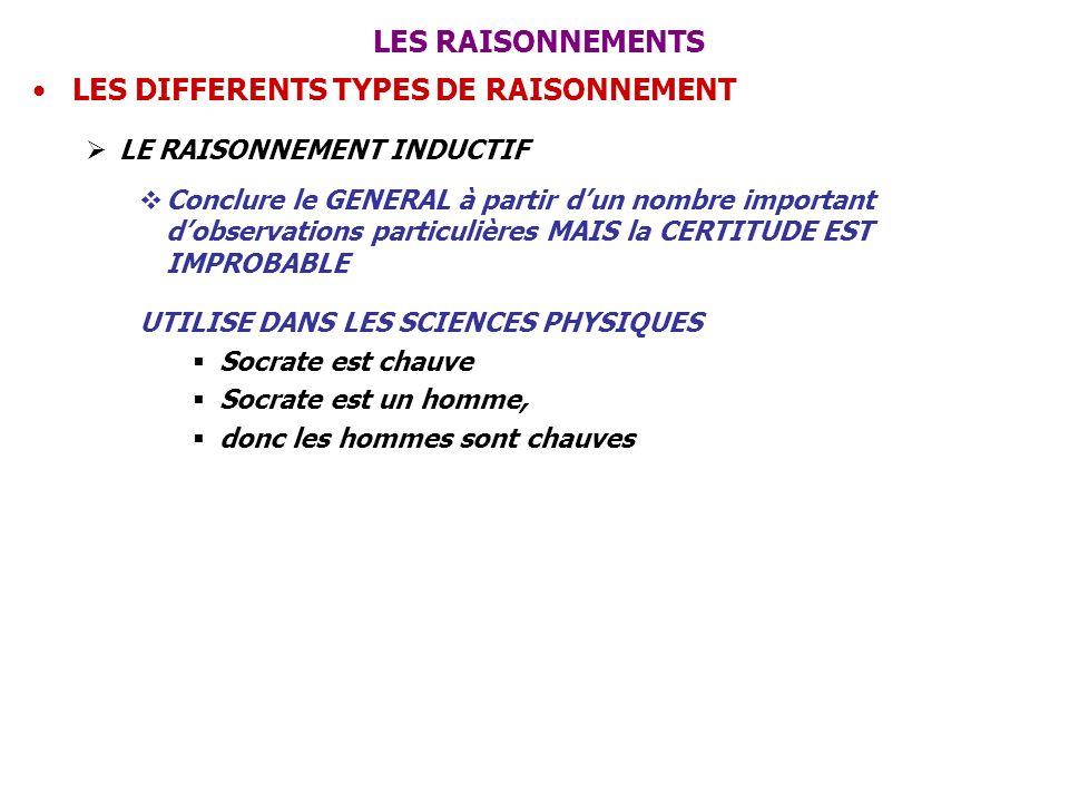 LES RAISONNEMENTS LES DIFFERENTS TYPES DE RAISONNEMENT LE RAISONNEMENT INDUCTIF Conclure le GENERAL à partir dun nombre important dobservations partic