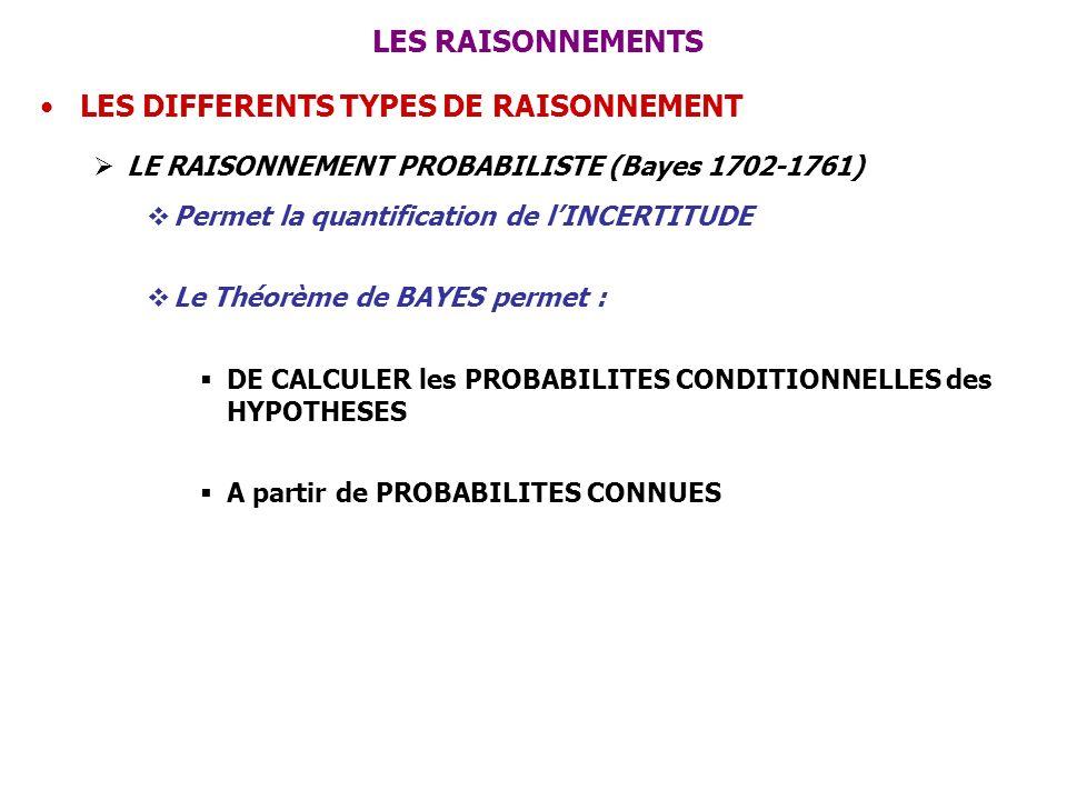 LES RAISONNEMENTS LES DIFFERENTS TYPES DE RAISONNEMENT LE RAISONNEMENT PROBABILISTE (Bayes 1702-1761) Permet la quantification de lINCERTITUDE Le Théo