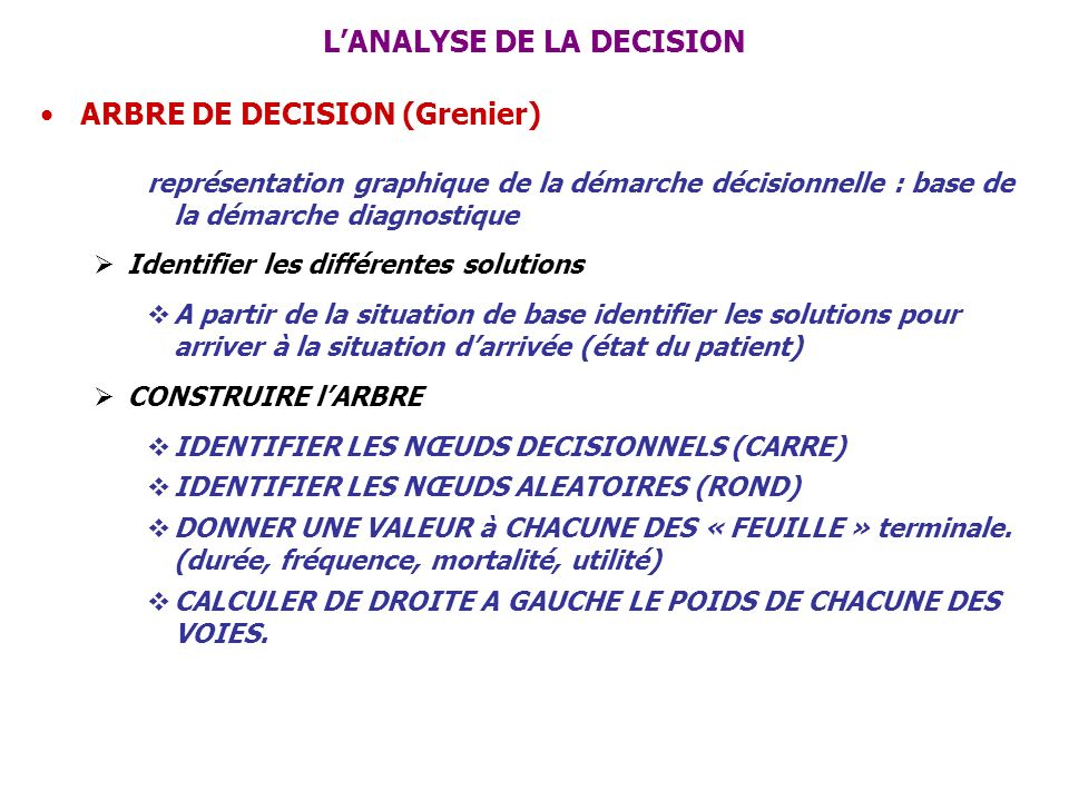 LANALYSE DE LA DECISION ARBRE DE DECISION (Grenier) représentation graphique de la démarche décisionnelle : base de la démarche diagnostique Identifie