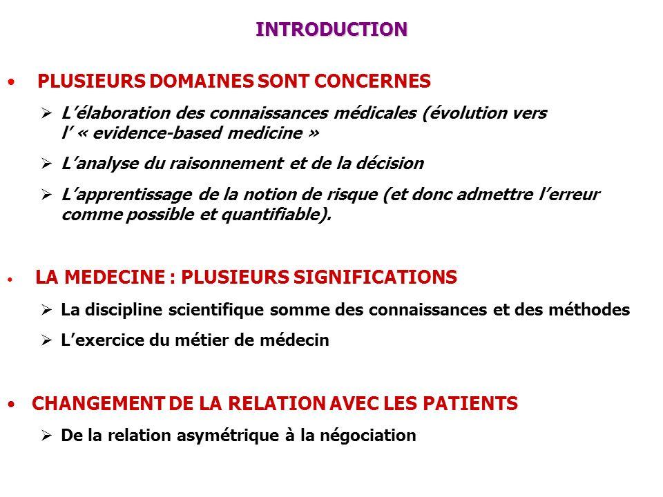 LES RAISONNEMENTS LES DIFFERENTS TYPES DE RAISONNEMENT LE RAISONNEMENT HYPOTHETICO-deductif (K.POPPER) (Réfutabilité caractérisant le caractère scientifique) La CONCLUSION est élaborée à partir des HYPOTHESES PREMIER TEMPS : FORMULER LHYPOTHESE et le RESULTAT ATTENDU (résultat PROVISOIRE) DEUXIEME TEMPS : VERIFIER LHYPPOTHESE et le RESULTAT par lEXPERIMENTATION UTILISE DANS LES SCIENCES BIOLOGIQUES