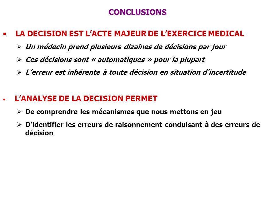 CONCLUSIONS LA DECISION EST LACTE MAJEUR DE LEXERCICE MEDICAL Un médecin prend plusieurs dizaines de décisions par jour Ces décisions sont « automatiq