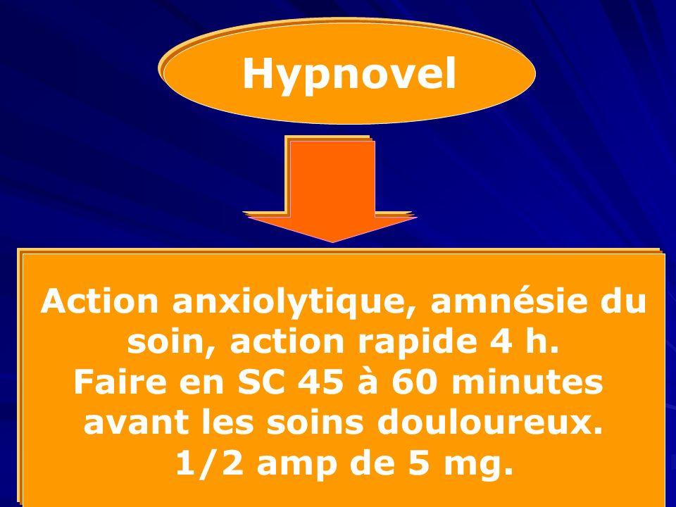 Hypnovel Action anxiolytique, amnésie du soin, action rapide 4 h. Faire en SC 45 à 60 minutes avant les soins douloureux. 1/2 amp de 5 mg.