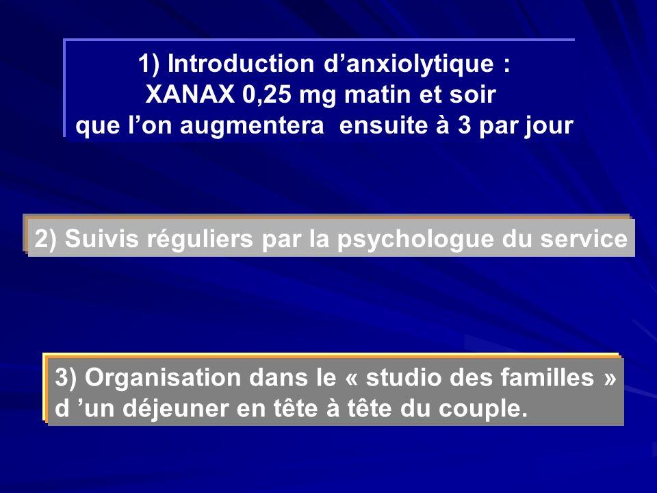 1) Introduction danxiolytique : XANAX 0,25 mg matin et soir que lon augmentera ensuite à 3 par jour 3) Organisation dans le « studio des familles » d