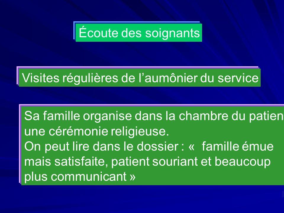 Visites régulières de laumônier du service Sa famille organise dans la chambre du patient une cérémonie religieuse. On peut lire dans le dossier : « f