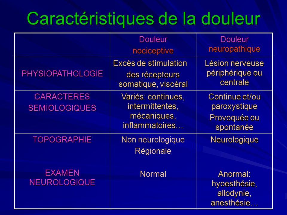 Caractéristiques de la douleur Douleurnociceptive Douleur neuropathique PHYSIOPATHOLOGIE Excès de stimulation des récepteurs somatique, viscéral Lésio