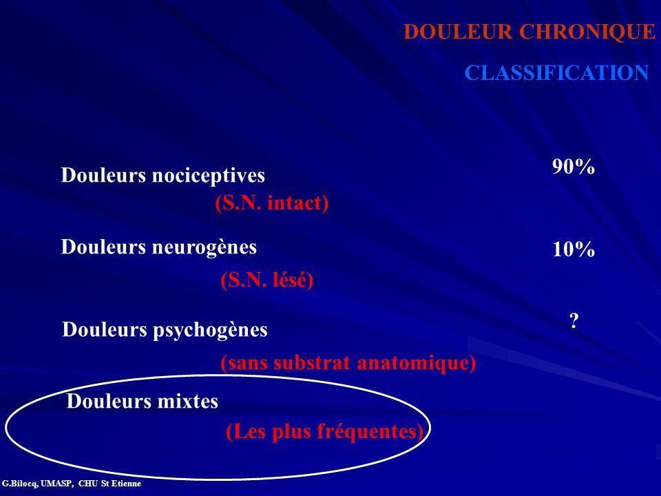 DOULEUR CHRONIQUE CLASSIFICATION Douleurs nociceptives 90% (S.N. intact) Douleurs neurogènes 10% (S.N. lésé) Douleurs psychogènes ? (sans substrat ana