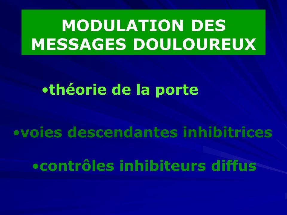 MODULATION DES MESSAGES DOULOUREUX voies descendantes inhibitrices contrôles inhibiteurs diffus théorie de la porte