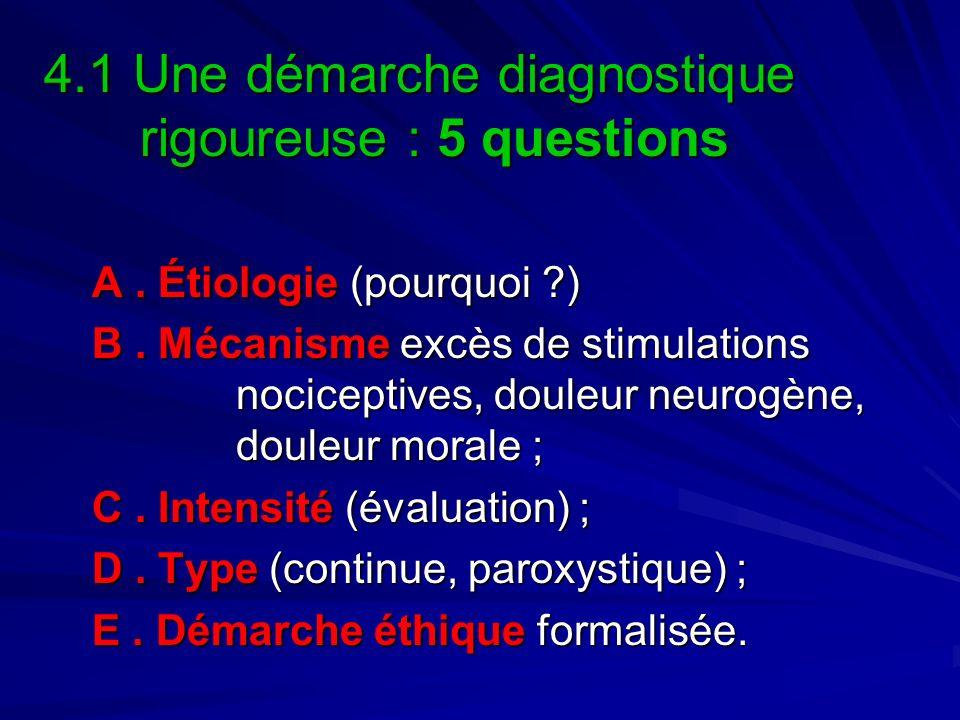 4.1 Une démarche diagnostique rigoureuse : 5 questions A. Étiologie (pourquoi ?) B. Mécanisme excès de stimulations nociceptives, douleur neurogène, d