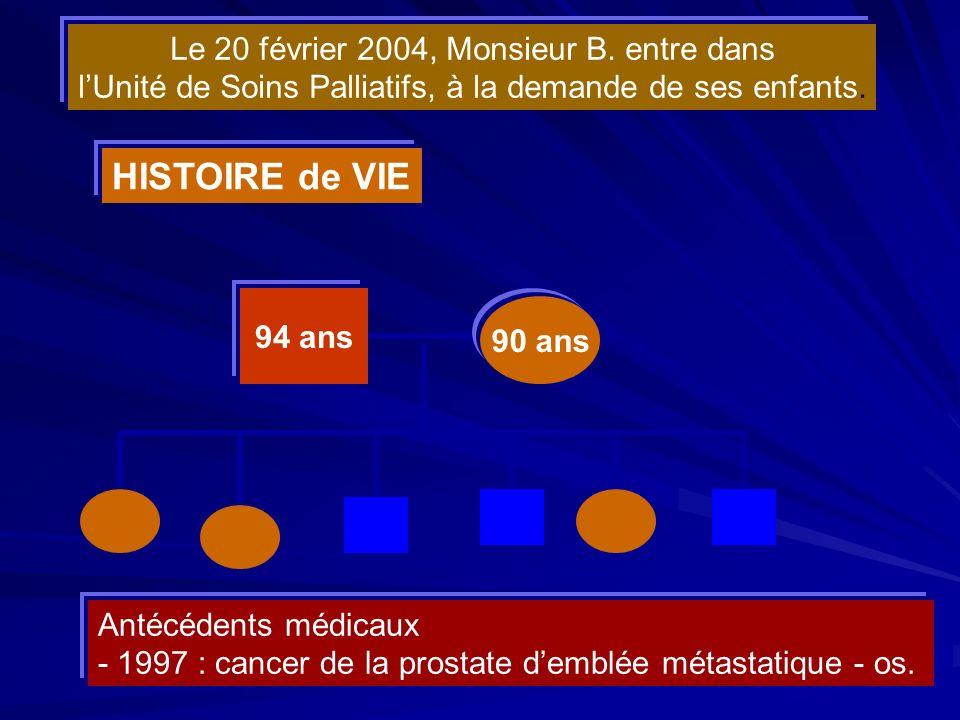 Le 20 février 2004, Monsieur B. entre dans lUnité de Soins Palliatifs, à la demande de ses enfants. HISTOIRE de VIE 94 ans 90 ans Antécédents médicaux