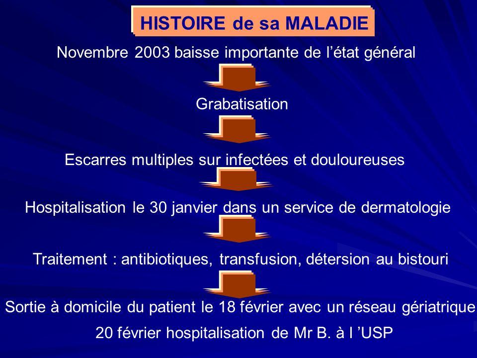 HISTOIRE de sa MALADIE Novembre 2003 baisse importante de létat général Grabatisation Escarres multiples sur infectées et douloureuses Hospitalisation