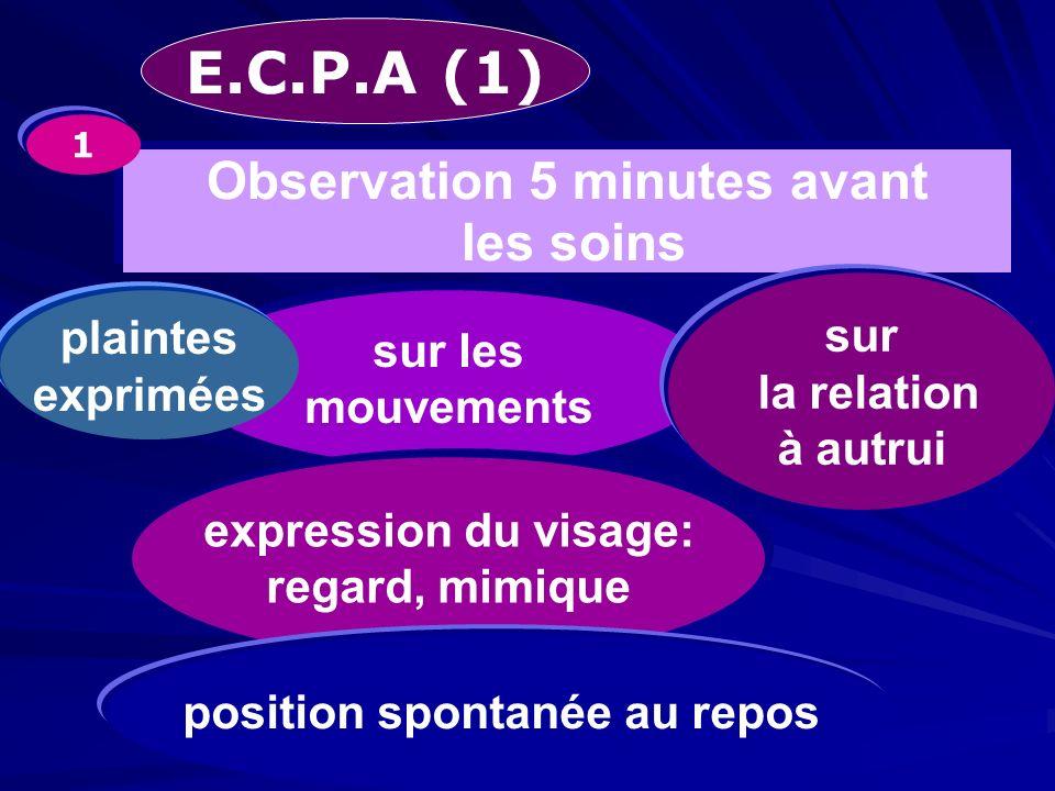 E.C.P.A (1) Observation 5 minutes avant les soins Observation 5 minutes avant les soins sur les mouvements sur les mouvements expression du visage: re