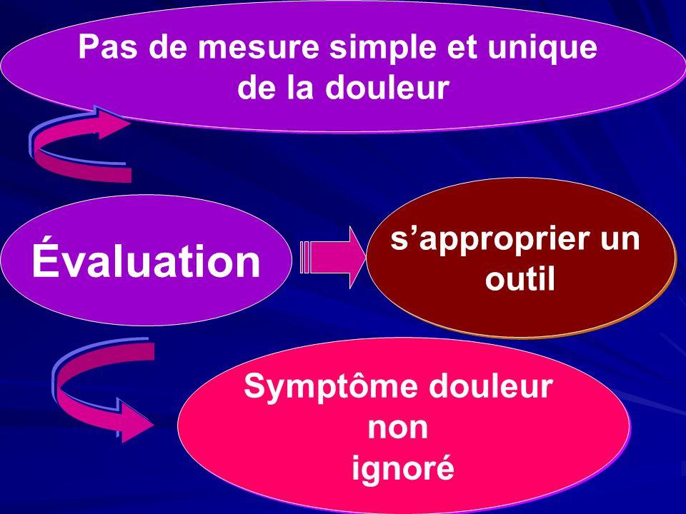 Pas de mesure simple et unique de la douleur Pas de mesure simple et unique de la douleur Évaluation Symptôme douleur non ignoré Symptôme douleur non