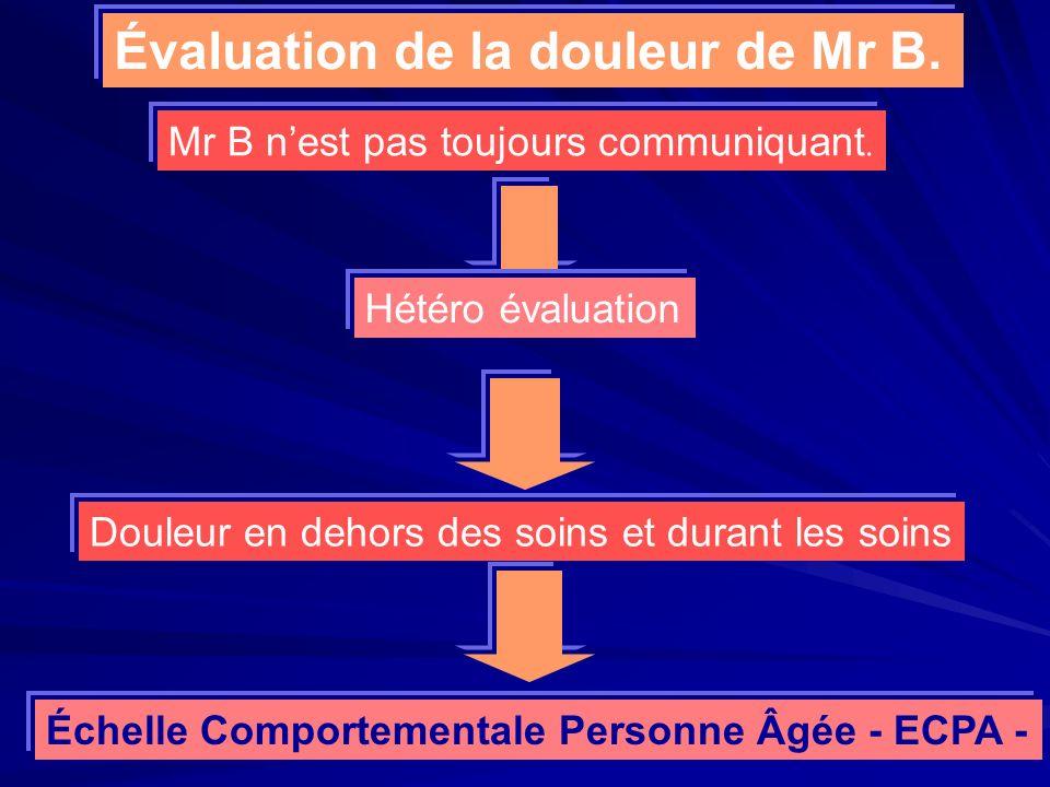 Évaluation de la douleur de Mr B. Mr B nest pas toujours communiquant. Hétéro évaluation Échelle Comportementale Personne Âgée - ECPA - Douleur en deh