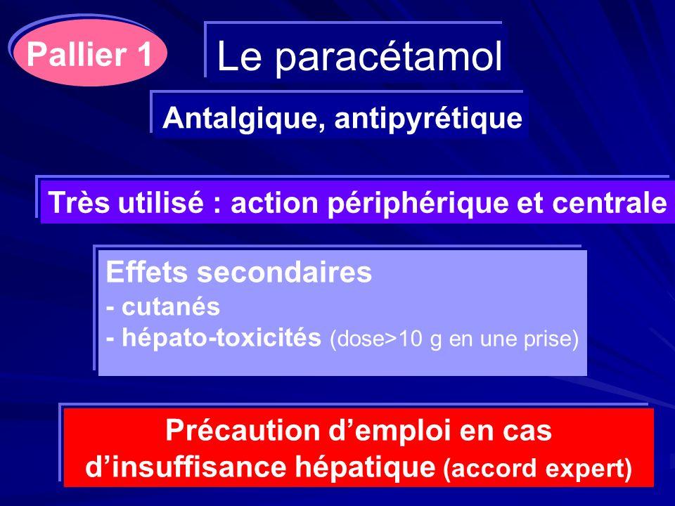 Le paracétamol Antalgique, antipyrétique Effets secondaires - cutanés - hépato-toxicités (dose>10 g en une prise) Précaution demploi en cas dinsuffisa