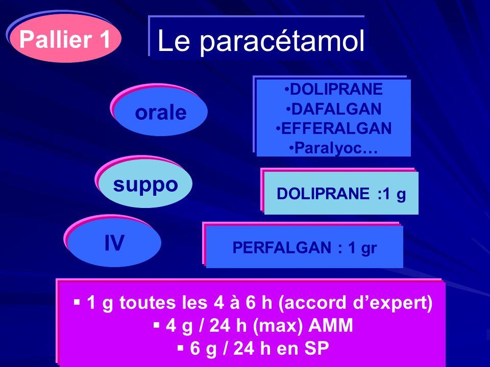 DOLIPRANE DAFALGAN EFFERALGAN Paralyoc… orale 1 g toutes les 4 à 6 h (accord dexpert) 4 g / 24 h (max) AMM 6 g / 24 h en SP Le paracétamol suppo DOLIP
