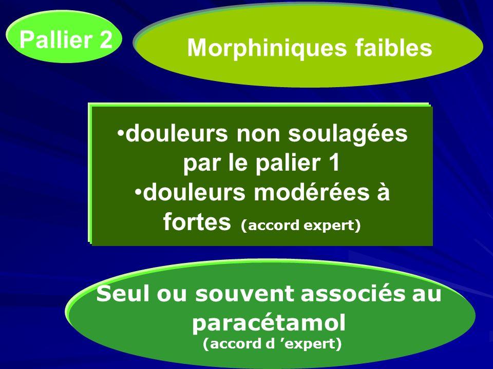 Morphiniques faibles douleurs non soulagées par le palier 1 douleurs modérées à fortes (accord expert) Seul ou souvent associés au paracétamol (accord