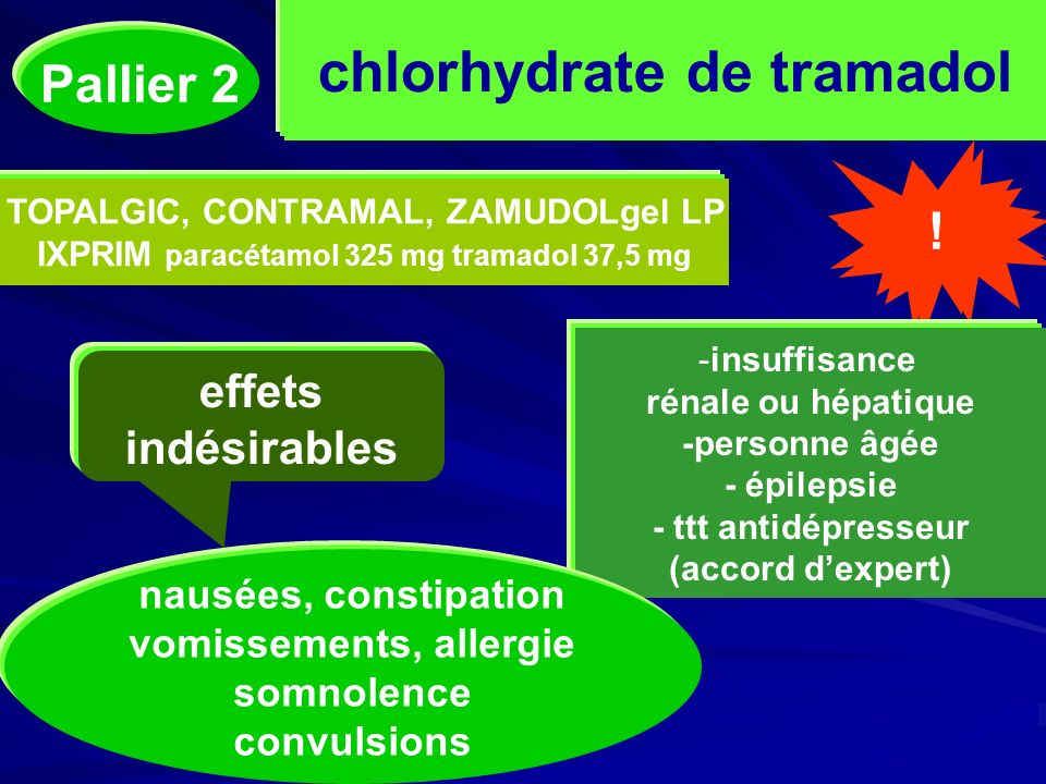 chlorhydrate de tramadol TOPALGIC, CONTRAMAL, ZAMUDOLgel LP IXPRIM paracétamol 325 mg tramadol 37,5 mg ! ! -insuffisance rénale ou hépatique -personne