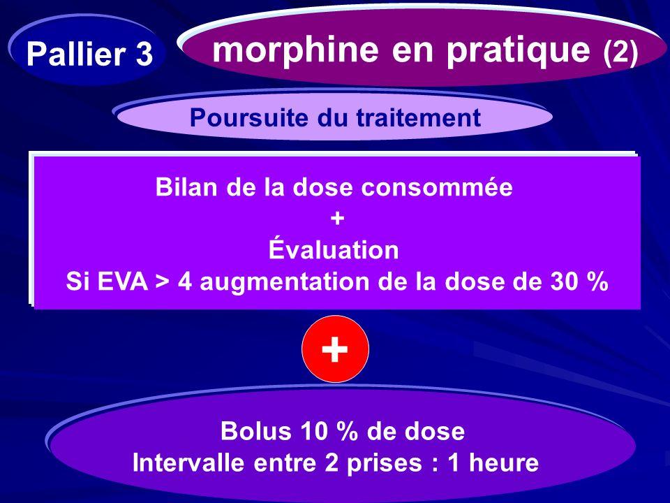 morphine en pratique (2) Bilan de la dose consommée + Évaluation Si EVA > 4 augmentation de la dose de 30 % Poursuite du traitement Bolus 10 % de dose