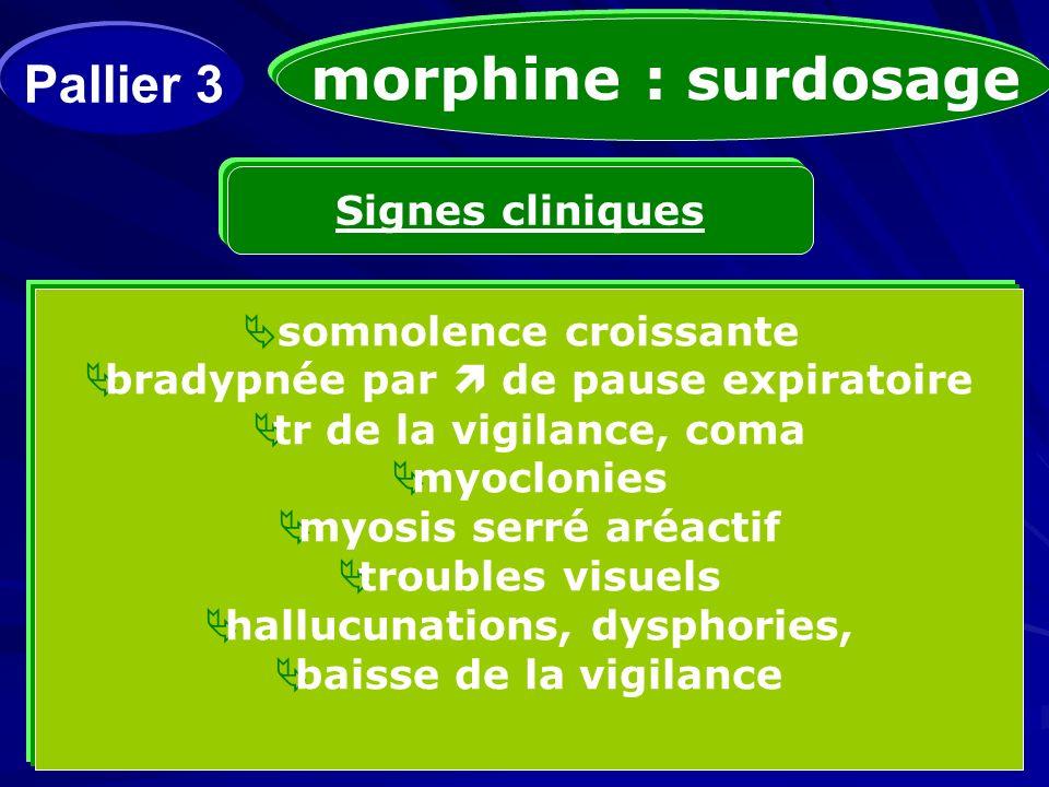 morphine : surdosage somnolence croissante bradypnée par de pause expiratoire tr de la vigilance, coma myoclonies myosis serré aréactif troubles visue