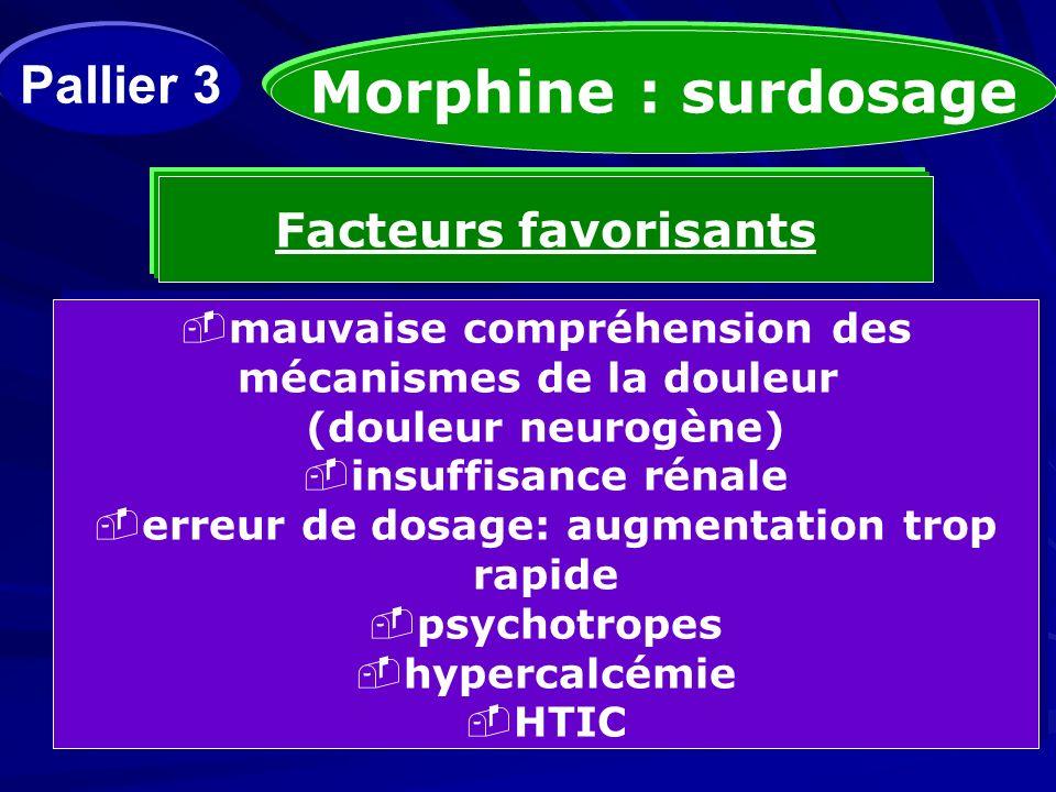 Morphine : surdosage mauvaise compréhension des mécanismes de la douleur (douleur neurogène) insuffisance rénale erreur de dosage: augmentation trop r
