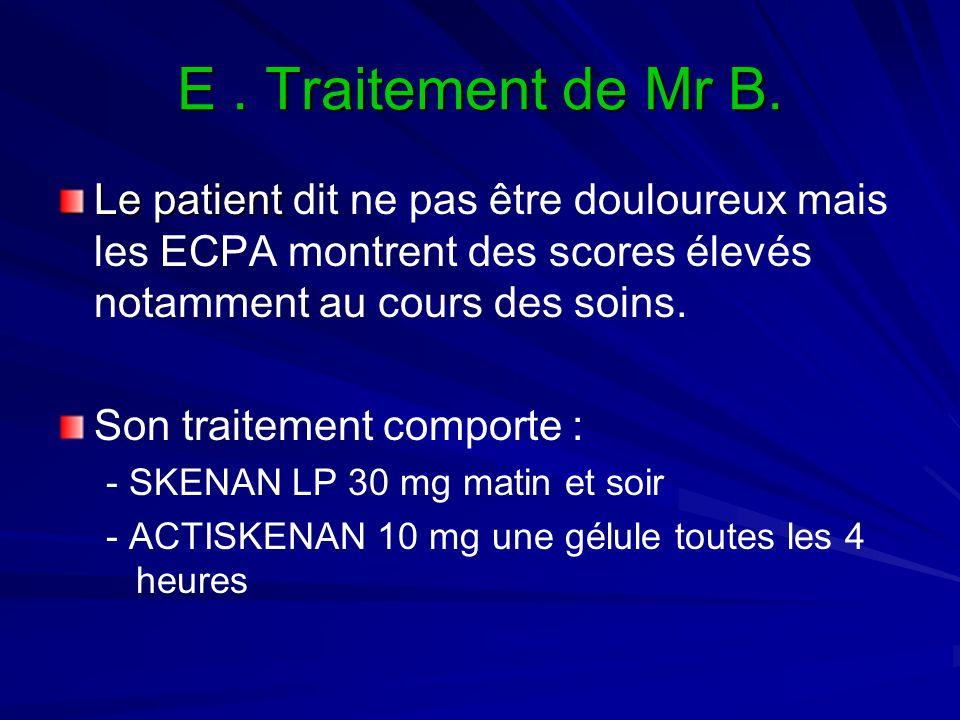E. Traitement de Mr B. Le patient Le patient dit ne pas être douloureux mais les ECPA montrent des scores élevés notamment au cours des soins. Son tra