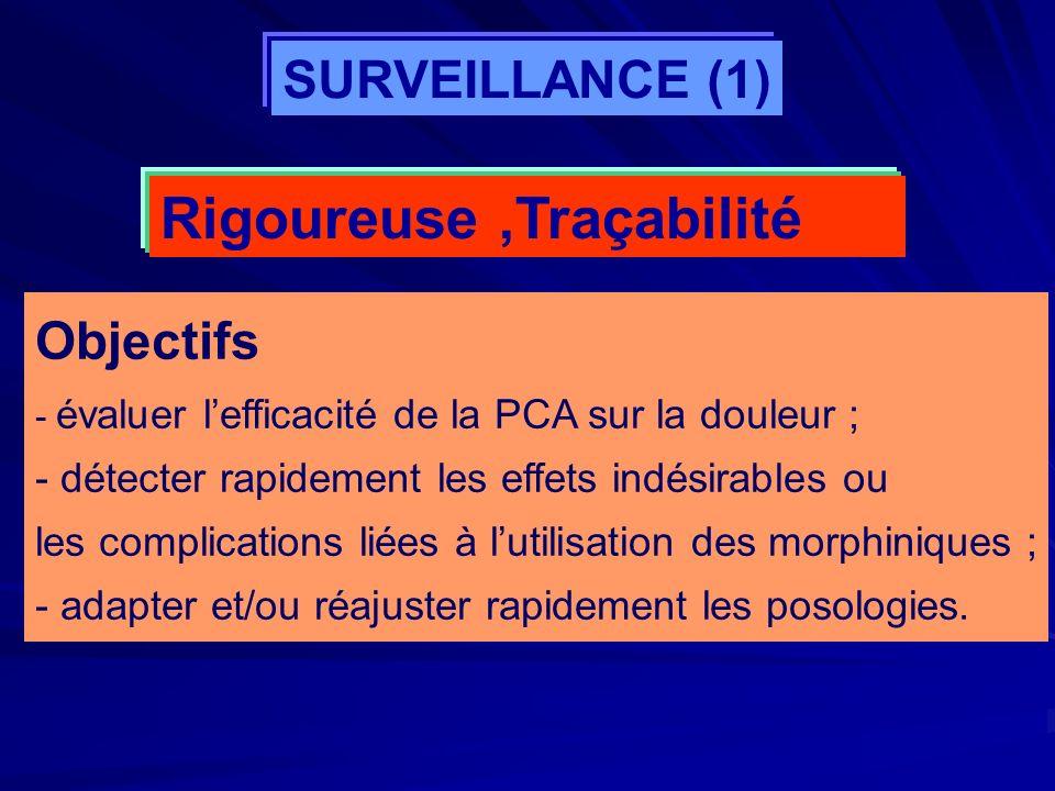 SURVEILLANCE (1) Objectifs - évaluer lefficacité de la PCA sur la douleur ; - détecter rapidement les effets indésirables ou les complications liées à