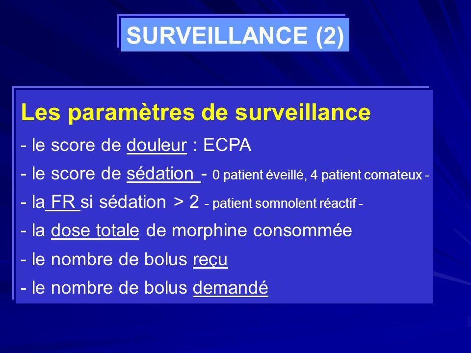 Les paramètres de surveillance - le score de douleur : ECPA - le score de sédation - 0 patient éveillé, 4 patient comateux - - la FR si sédation > 2 -