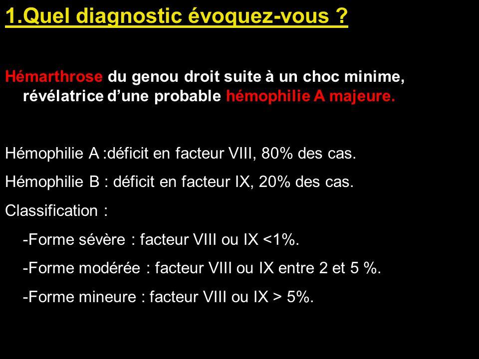 Hémarthrose du genou droit suite à un choc minime, révélatrice dune probable hémophilie A majeure. Hémophilie A :déficit en facteur VIII, 80% des cas.