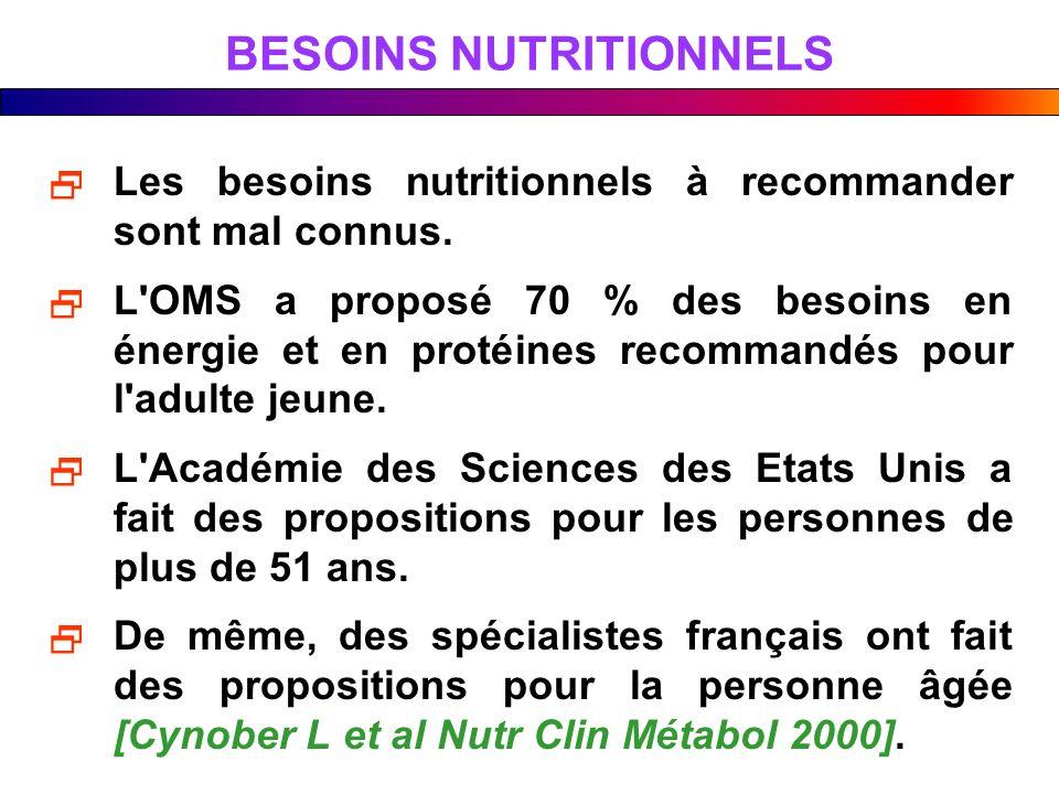 BESOINS NUTRITIONNELS Les besoins nutritionnels à recommander sont mal connus. L'OMS a proposé 70 % des besoins en énergie et en protéines recommandés