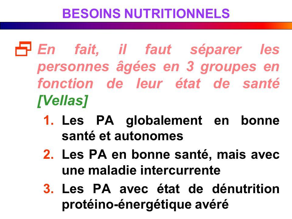 BESOINS NUTRITIONNELS En fait, il faut séparer les personnes âgées en 3 groupes en fonction de leur état de santé [Vellas] 1.Les PA globalement en bon